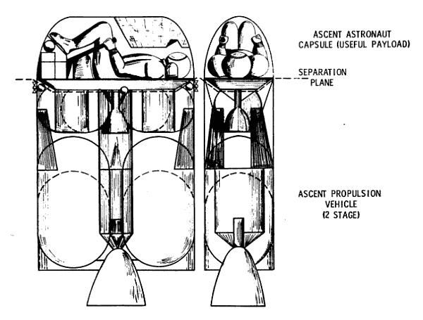 Schemat jednoosobowego pojazu powrotnego wchodzącego w skład pojazdu MEM (NASA/Bellcomm)