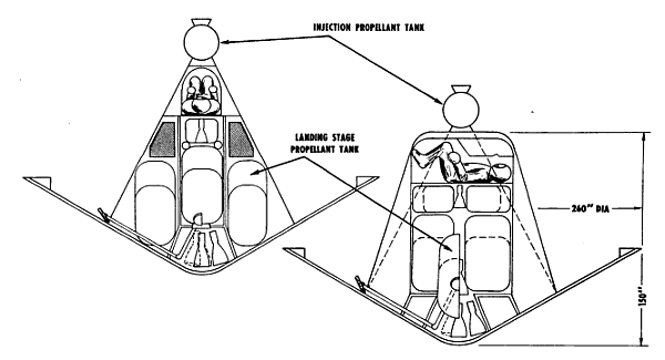 Schemat jednoosobowego lądownika MEM (NASA/Bellcomm)