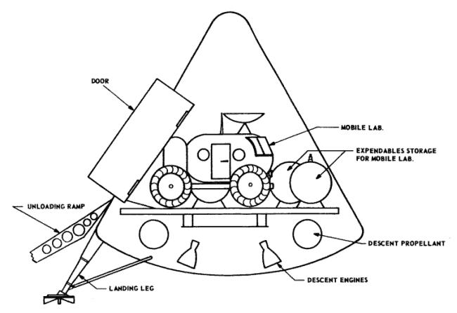Lądownik logistyczny oparty o MEM (NASA/MSFC)