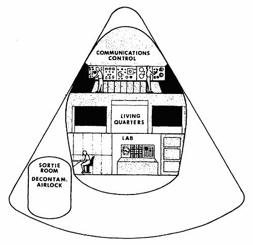 Schemat pojazdu MEM przystosowanego do długotrwałego pobytu załogi (NASA/MSFC)