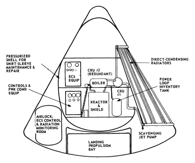 Schemat lądownika MEM stanowiącego nuklearne źródło zasilania bazy marsjańskiej (NASA/MSFC)