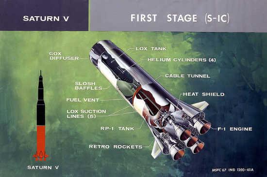 Pierwszy stopień rakiety Saturn V - S-IC (MSFC/NASA)