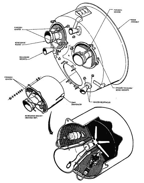 Schemat konstrukcji silników rakietowych na paliwo stałe, służących do deorbitacji pojazdu (NASANASA/McDonnell Aircraft)