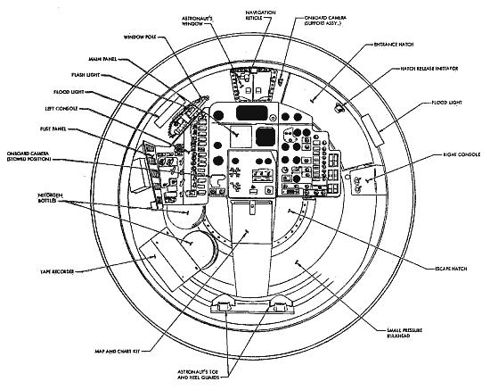 Schemat rozmieszczenia instrumentów pokładowych w kapsule Merkury (NASA)