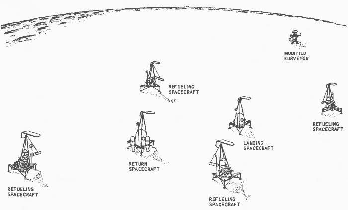 Schemat rozmieszczenia pojazdów na powierzchni Księżyca w ramach misji typu LSR (NASA/JPL)
