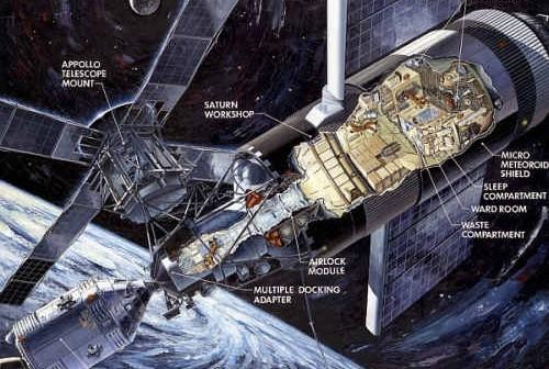 Rysunek przedstawiający budowę stacji kosmicznej Skylab (MSFC-75-SA-4105-2C)