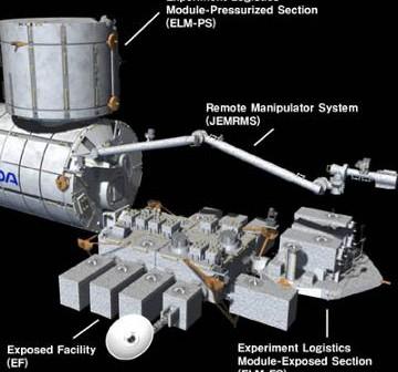 Exposed Facility japońskiego modułu Kibo / Credits - NASA