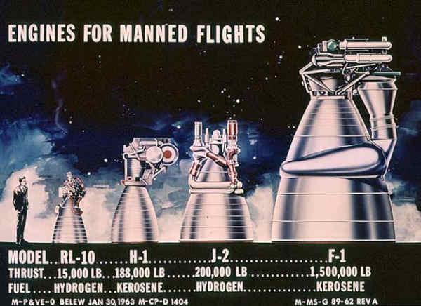 Porównanie silników przeznaczonych dla amerykańskiego programu załogowego (NASA)