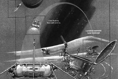 Wizja przedstawiająca profil misji łazika księżycowego Łunochod (NASA)