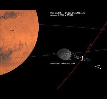 Grafika przedstawiająca przelot Mars Express koło Phobosa / Credits - DLR, ESA