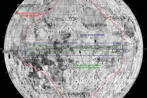 Interesująca grafika przedstawiająca obszary możliwej eksploracji przy zastosowaniu trajektorii powrotu swobodnego (zielony obszar) i hybrydowej (czerwony obszar). Miejsce lądowania Apollo-11 znajduje się jeszcze w tym pierwszym obszarze. Natomiast miejsca do których dotarły wyprawy Apollo-12 i 14 mimo bliskości równika leżą poza wyznaczonym obszarem / Źródło: NASA