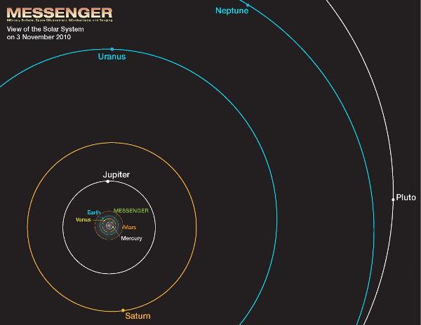 Wzajemne ustawienie planet oraz sondy Messenger podczas wykonywania zdjęć (NASA)