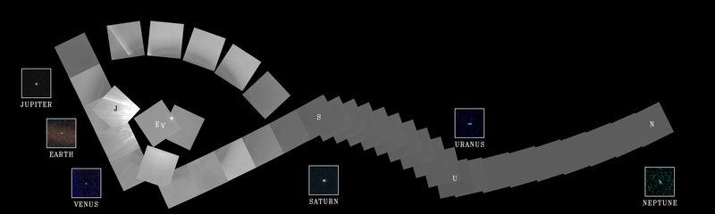 Analogiczna kompozycja zdjęć wykonana w 1990r. przez sondę Voyager-1 (NASA)