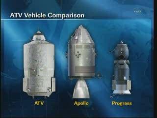 Porównanie rozmiarów pojazdów ATV-2, Apollo i Sojuz / Credits - NASA TV