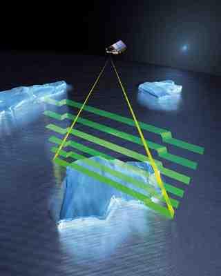 Wizualizacja pomiarów radarowych wykonywanych przez satelitę CryoSat-2 / Credits: ESA - AOES Medialab