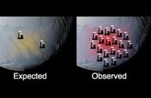 Grafika, wykorzystująca dane zebrane przez sondę Cassini, przedstawia zakładaną i zaobserwowaną emisję ciepła na biegunie południowym Enceladusa. (Images credit: NASA/JPL/SWRI/SSI)