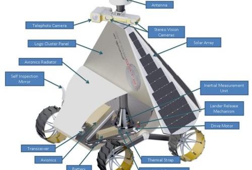 azik księżycowy firmy Astrobotic Technology / Credits: Astrobotic Technology