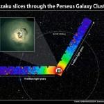 Montaż nowego zdjęcia z Suzaku. Wykonane zostało w paśmie promieniowania X 700-7000 elektronowoltów i jest kombinacją ekspozycji wykonywanych przez trzy kolejne dni. Kolor niebieski oznacza tutaj mniej intensywną emisję. Na czerwono zakreślono źródła promieniowania spoza gromady. Zdjęcie z Suzaku jest tutaj naniesione na tło obrazu z satelity NASA – Chandry. Credit – NASA / JAXA