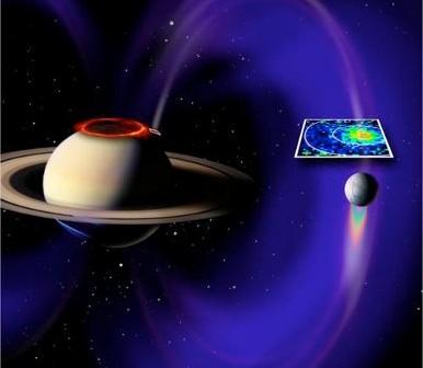 Ilustracja przedstawia obszar, na który pada deszcz elektronów z magnetycznego obwodu Enceladusa i Saturna (biały prostokąt). Na grafice wyraźnie widać, że obszar ten znajduje się pod pierścieniem zorzy polarnych Saturna i nie jest z nim związany. Ilustracja przedstawia także wyrzut zjonizowanych cząstek z bieguna południowego Enceladusa. (Credits: NASA/JPL/JHUAPL/University of Colorado/Central Arizona College/SSI)