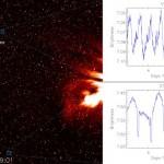Zdjęcie z STEREO Heliocentric Imager ukazujące dwie gwiazdy zmienne w gwiazdozbiorze Byka. Na wykresach pokazano zmiany jasności tychże gwiazd / Credit - Bewsher/NASA/STEREO/HI Instrument Team