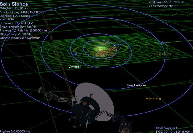 Symulacja własna – widok zza Voyagera na centrum Układu Słonecznego. Na te właśnie okolice spogląda IBEX / Symulacja Autora