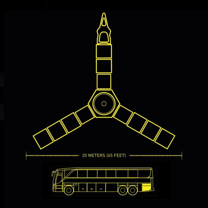 Porównanie wielkości z Juno z rozmiarem autokaru / Credits: NASA