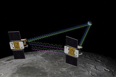 Sondy GRAIL w trakcie badań księżyca - wizualizacja / Credits: NASA