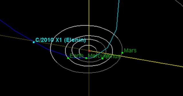 Trajektoria lotu komety / Credit - NASA/JPL-Caltech