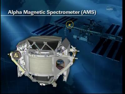 Spektrometr AMS-02 i jego umiejscowienie na stacji ISS (NASA)