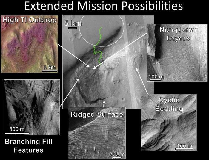 Potencjalne miejsca badań dla misji rozszerzonej (R.Anderson/D.Sumner/J.Bell)