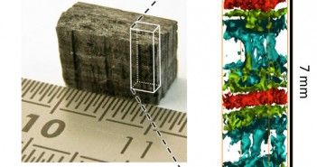 Zastosowanie kierunkowej tomografii na próbce składającej się z warstw C/SiC. Lewa część ilustracji przedstawia badany obiekt, którego wymiary to 7x10x5 mm3. Fragment obrazowany za pomocą promieniowania rentgenowskiego ma wymiary 7x2x1 mm3. W rezultacie otrzymuje się trójwymiarową, detaliczną mapę wiązań chemicznych (po prawej). Jest ona zwizualizowana w postaci zbioru izopowierzchni ułożonych warstwami w analizowanym wycinku objętości materiału. Różne kolory reprezentują różne wiązania węglowe w próbce. Credit: Simo Huotari (University of Helsinki), with permission from Nature Materials.