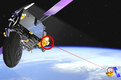 Wizualizacja pierwszego w historii połączenia laserowego między satelitami, ARTEMIS i SPOT-4, 22 listopada 2001 / Credits: ESA-J.Huart