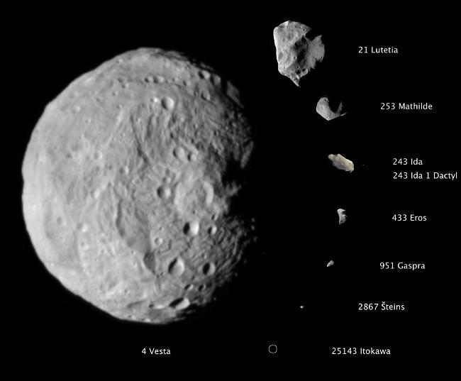 Porównanie wielkości kilku planetoid odwiedzonych przez sondy bezzałogowe / Credits - NASA/JPL-Caltech/JAXA/ESA