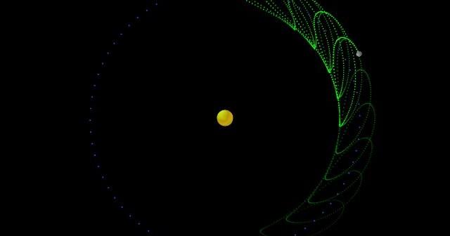 Orbita 2010 TK7 / Credits - Athabasca University, University of Western Ontario, Canada-France-Hawaii Telescope