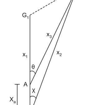 Rysunek przedstawiający wariant I misji międzygwiezdnej