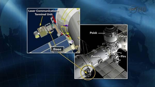 Miejsce instalacji laserowego systemu komunikacji na module Zwiezda / Credits: jmvh, NASA