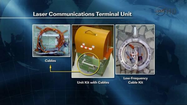 Prototyp laserowego systemu komunikacji / Credits: jmvh, NASA