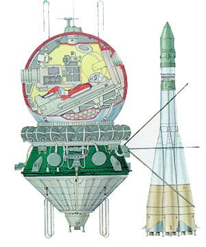 Przekrój statku kosmicznego Wostok i rakieta Wostok-K
