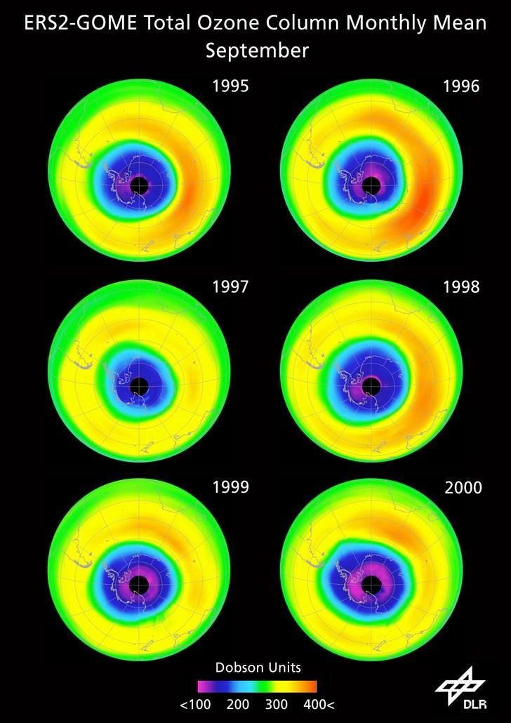Rozkład ozonu na przestrzeni lat, zmierzony przez przyrząd GOME satelity ERS-2 / Credits: DLR