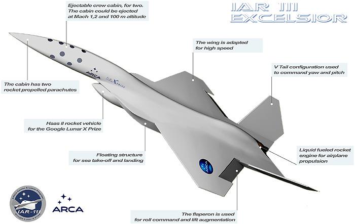 Schemat samolotu ponaddźwiękowego IAR-111 / Źródło: ARCA