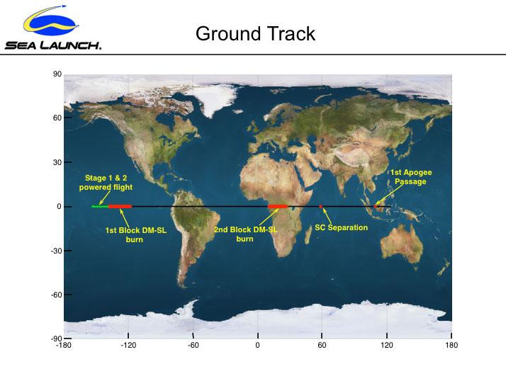 Trasa lotu Atlantic Bird 7 / Credits - Sea Launch