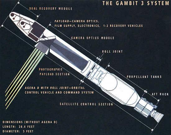 Schemat konstrukcyjny satelity programu KH-8 Gambit 3 (NRO)