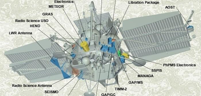 Instrumenty sondy Fobos-Grunt / Credits - NPO Lawoczkin, Scorus