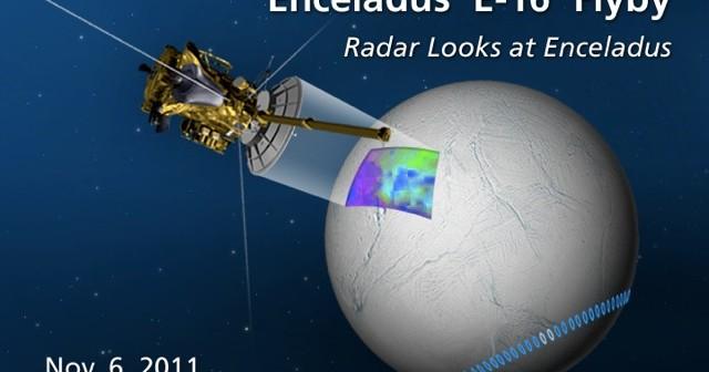 Grafika NASA z okazji przelotu E-16 sondy Cassini / Credits: NASA