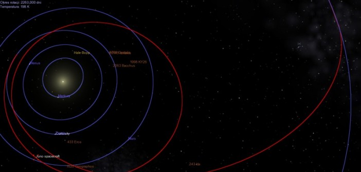 Aktualne położenie w Kosmosie sondy Juno / Credit - Aleksander Kurek