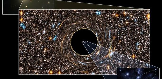 Skala nowoodkrytych obiektów – czarna dziura w porównaniu do Układu Słonecznego / Credit - Pete Marenfeld, NOAO