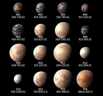 Wizja artystyczna 16. najlepszych kandydatów na egzoplanety zdatne do życia - stan na 6 grudnia 2012 / Credits - PHL UPR Arecibo