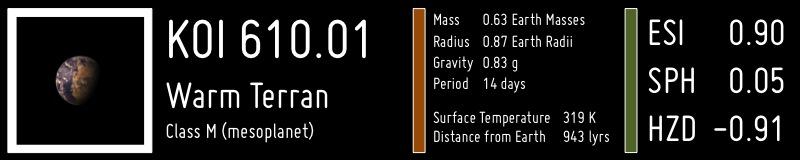 Kandydat na egzoplanetę KOI 610.01 - mniejsza od Ziemi / Credits - PHL UPR Arecibo