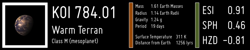Kandydat na egzoplanetę KOI 784.01 / Credits - PHL UPR Arecibo