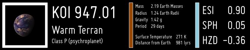 Kandydat na egzoplanetę KOI 947.01 - szacowana temperatura powierzchni to minus 2 stopnie Celsjusza / Credits - PHL UPR Arecibo